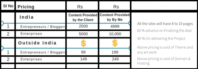 WP Sites Pricing